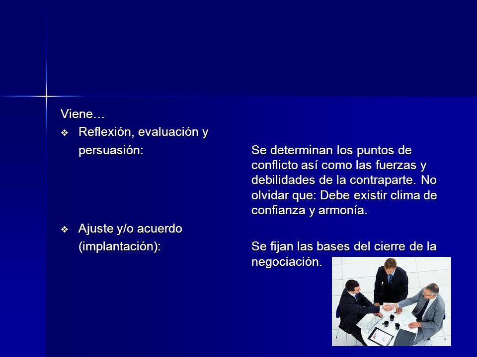 Viene… Reflexión, evaluación y Reflexión, evaluación y persuasión:Se determinan los puntos de conflicto así como las fuerzas y debilidades de la contr