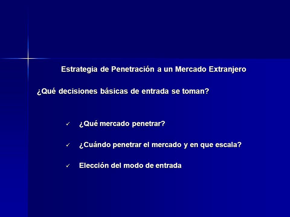 Estrategia de Penetración a un Mercado Extranjero ¿Qué decisiones básicas de entrada se toman? ¿Qué mercado penetrar? ¿Qué mercado penetrar? ¿Cuándo p