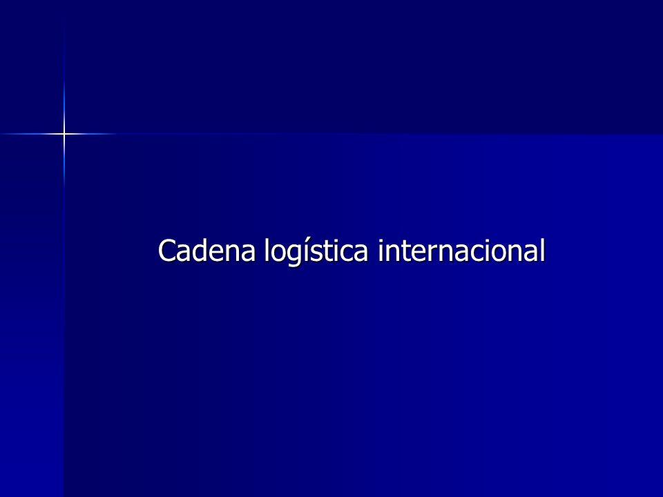 Cadena logística internacional Cadena logística internacional