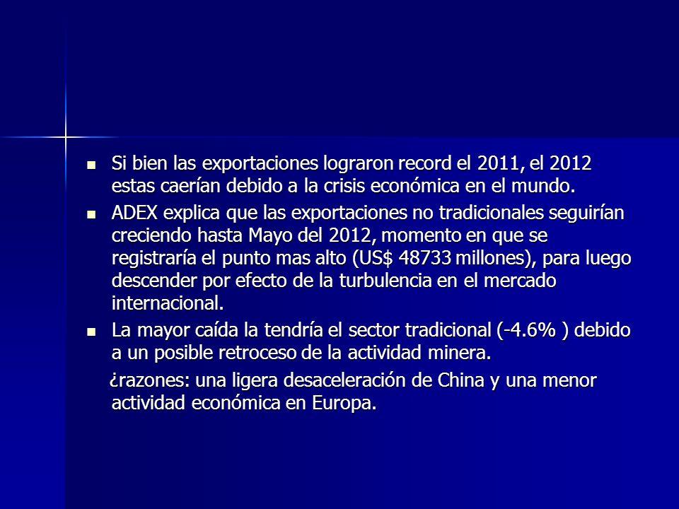 Si bien las exportaciones lograron record el 2011, el 2012 estas caerían debido a la crisis económica en el mundo. Si bien las exportaciones lograron