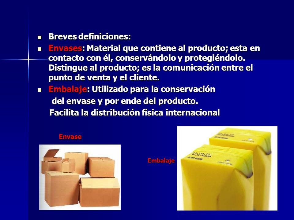 Breves definiciones: Breves definiciones: Envases: Material que contiene al producto; esta en contacto con él, conservándolo y protegiéndolo. Distingu