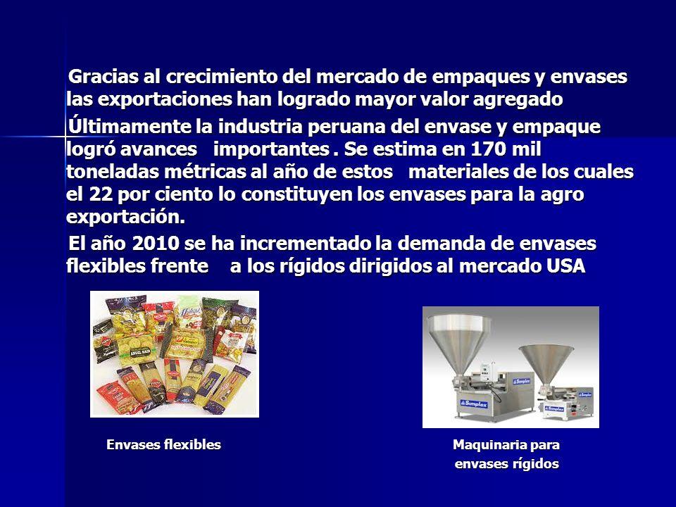Gracias al crecimiento del mercado de empaques y envases las exportaciones han logrado mayor valor agregado Gracias al crecimiento del mercado de empa