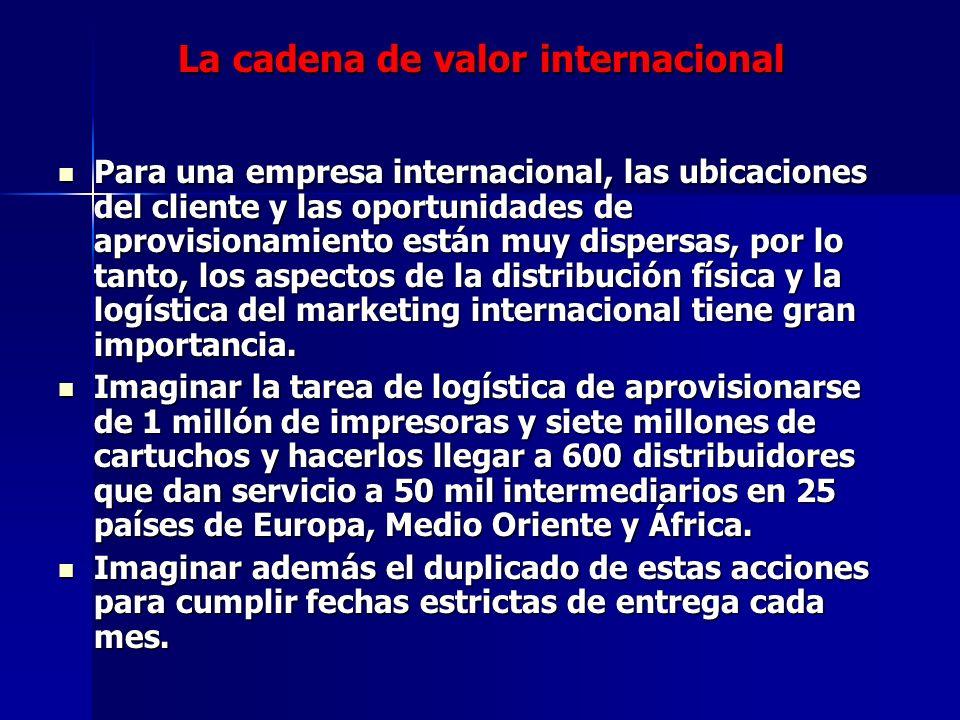 La cadena de valor internacional Para una empresa internacional, las ubicaciones del cliente y las oportunidades de aprovisionamiento están muy disper