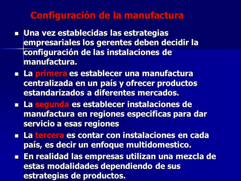 Configuración de la manufactura Una vez establecidas las estrategias empresariales los gerentes deben decidir la configuración de las instalaciones de