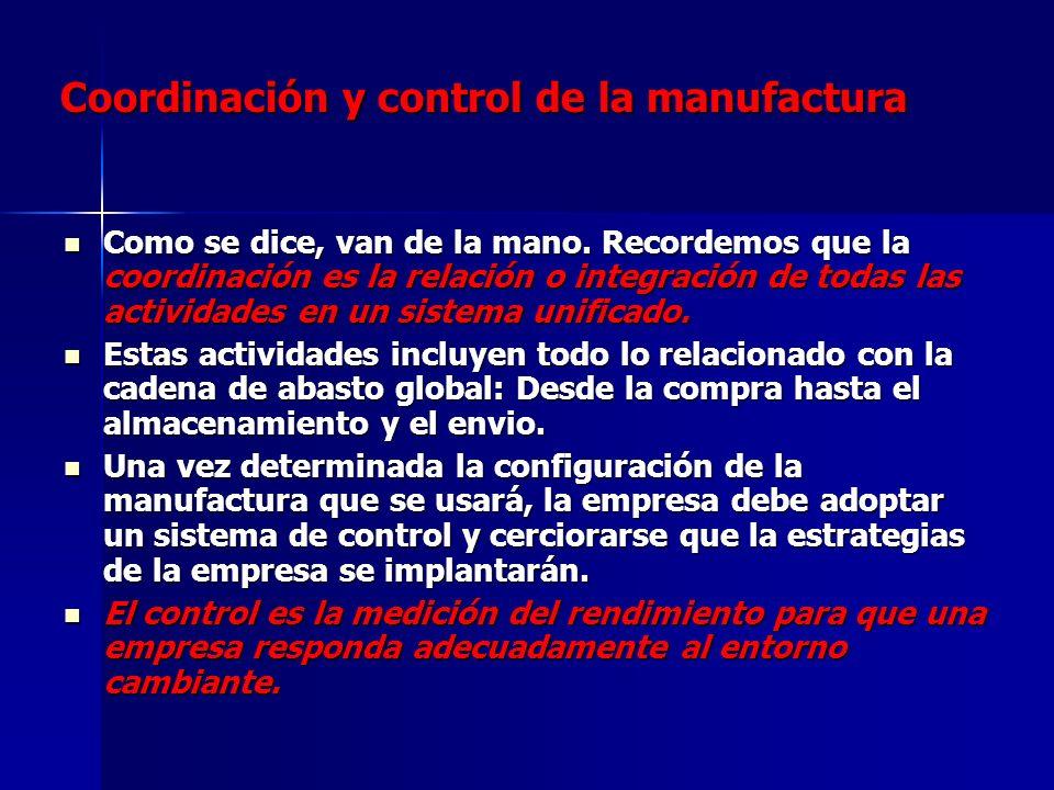 Coordinación y control de la manufactura Como se dice, van de la mano. Recordemos que la coordinación es la relación o integración de todas las activi