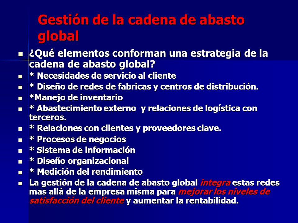 Gestión de la cadena de abasto global ¿Qué elementos conforman una estrategia de la cadena de abasto global? ¿Qué elementos conforman una estrategia d