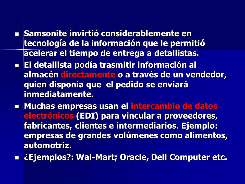 Samsonite invirtió considerablemente en tecnología de la información que le permitió acelerar el tiempo de entrega a detallistas. Samsonite invirtió c