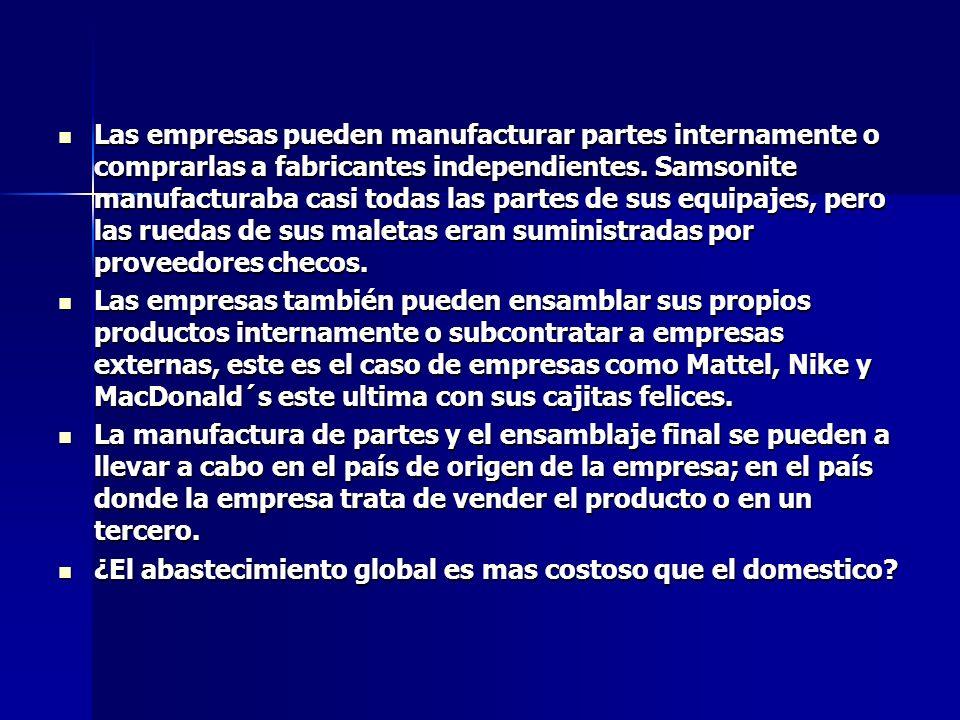 Las empresas pueden manufacturar partes internamente o comprarlas a fabricantes independientes. Samsonite manufacturaba casi todas las partes de sus e