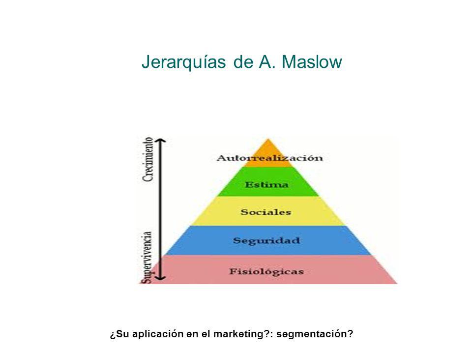 Jerarquías de A. Maslow ¿Su aplicación en el marketing?: segmentación?