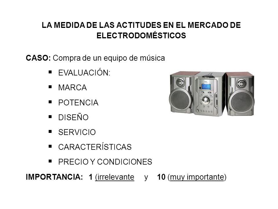 LA MEDIDA DE LAS ACTITUDES EN EL MERCADO DE ELECTRODOMÉSTICOS CASO: Compra de un equipo de música EVALUACIÓN: MARCA POTENCIA DISEÑO SERVICIO CARACTERÍ