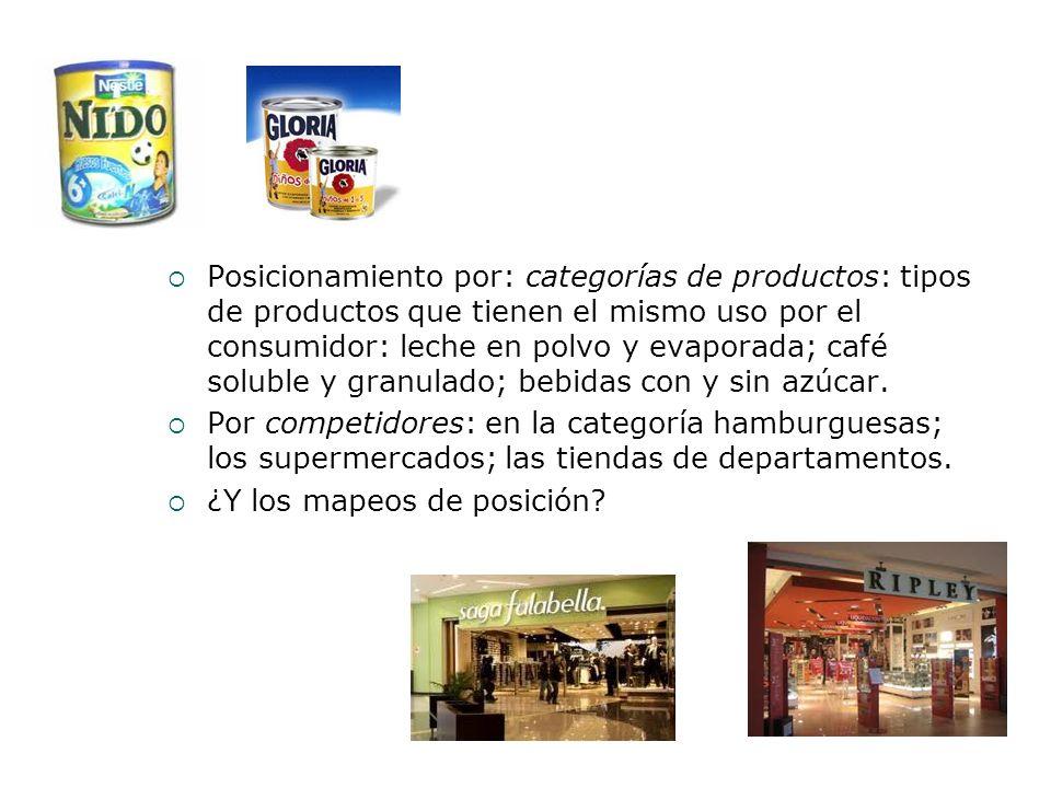 Posicionamiento por: categorías de productos: tipos de productos que tienen el mismo uso por el consumidor: leche en polvo y evaporada; café soluble y