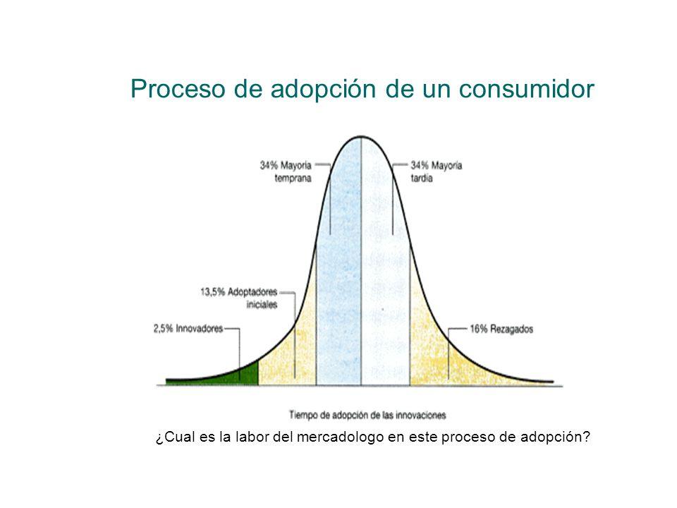 Proceso de adopción de un consumidor ¿Cual es la labor del mercadologo en este proceso de adopción?