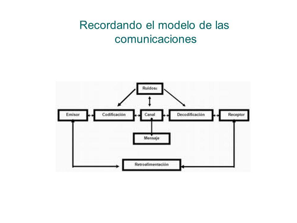 Recordando el modelo de las comunicaciones
