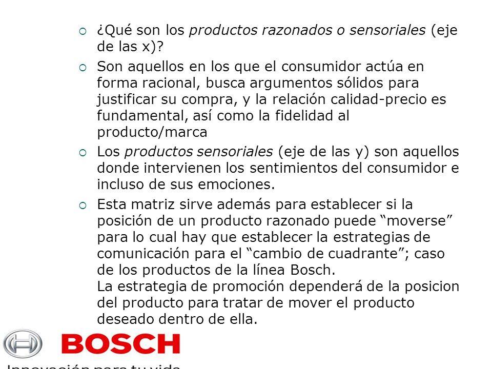 ¿Qué son los productos razonados o sensoriales (eje de las x)? Son aquellos en los que el consumidor actúa en forma racional, busca argumentos sólidos