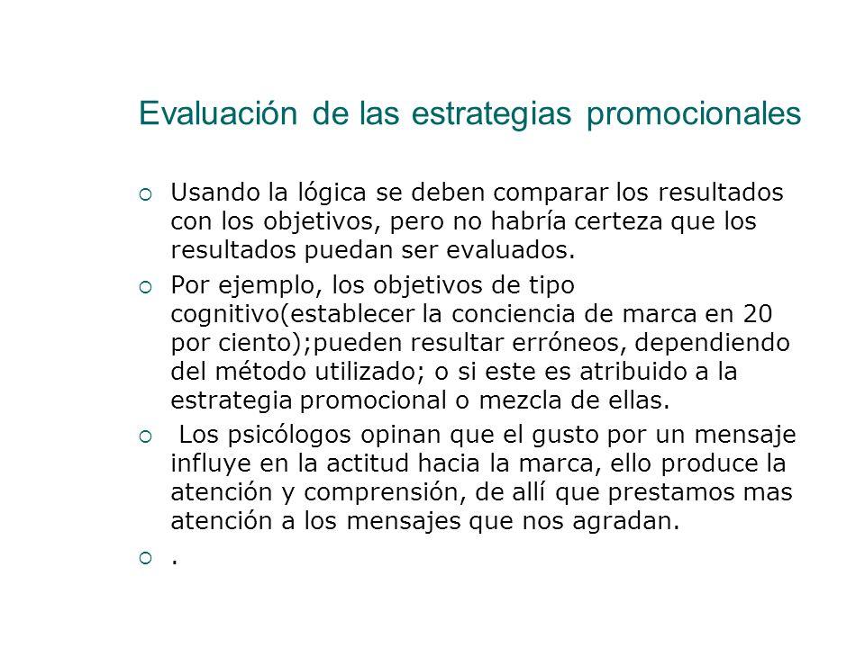 Evaluación de las estrategias promocionales Usando la lógica se deben comparar los resultados con los objetivos, pero no habría certeza que los result