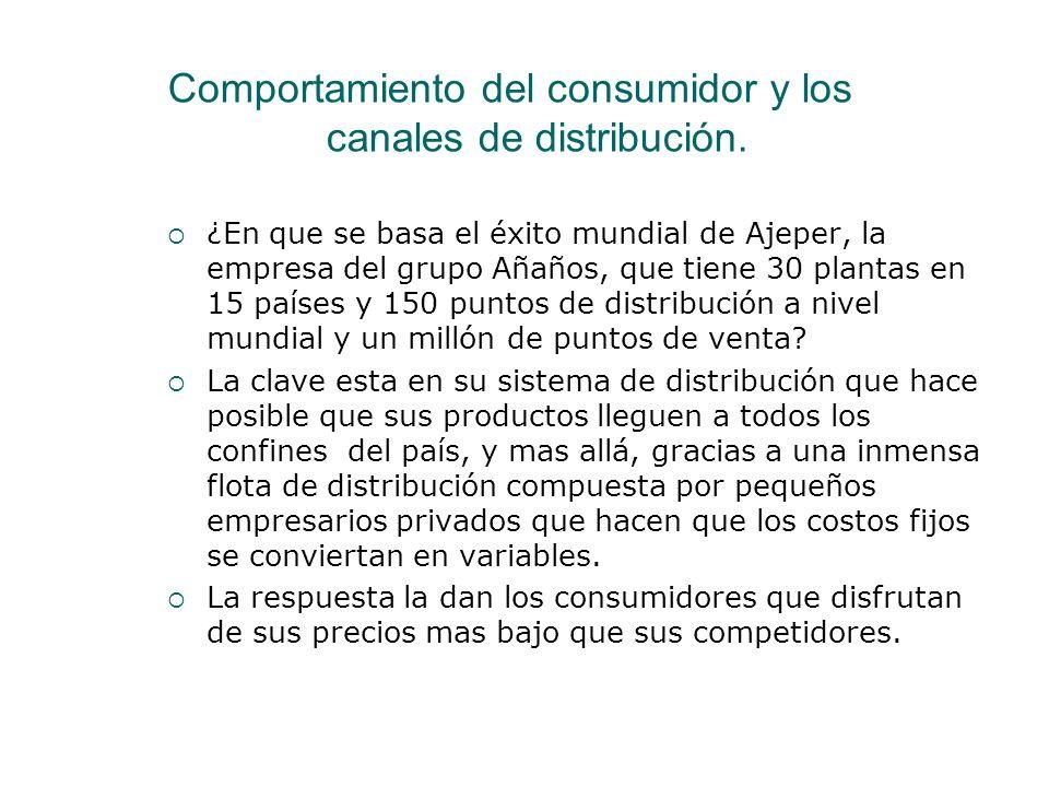 Comportamiento del consumidor y los canales de distribución. ¿En que se basa el éxito mundial de Ajeper, la empresa del grupo Añaños, que tiene 30 pla