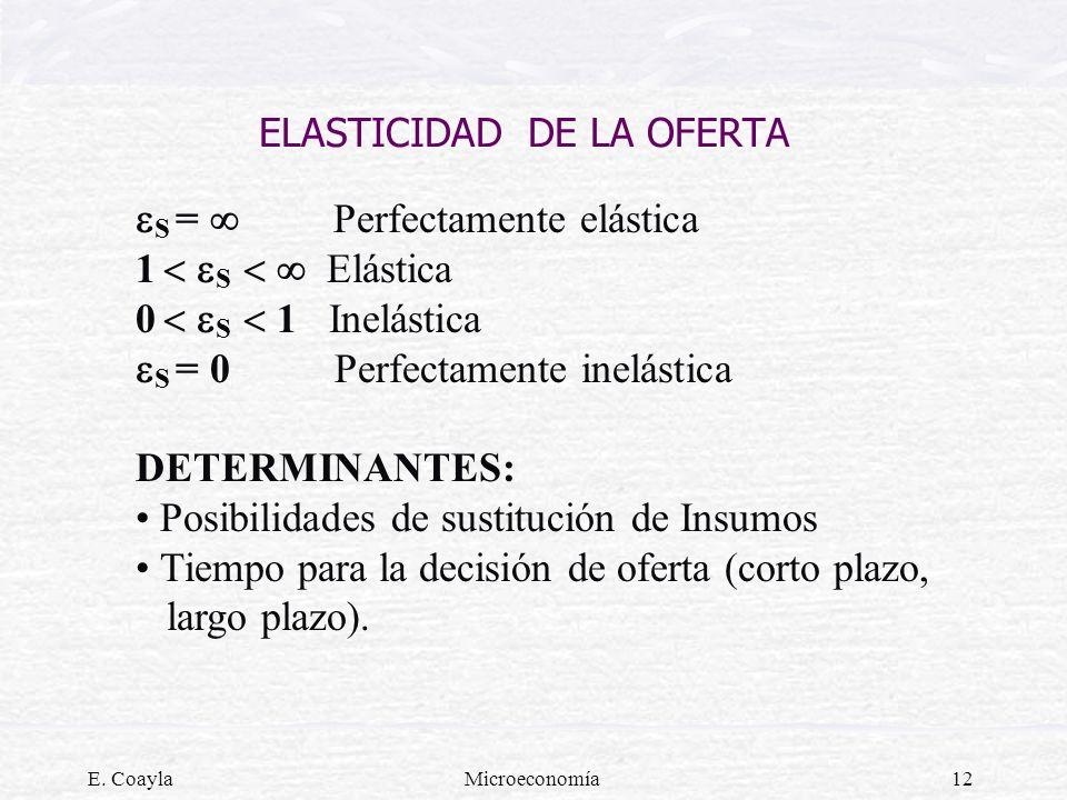 E. CoaylaMicroeconomía12 ELASTICIDAD DE LA OFERTA S = Perfectamente elástica 1 S Elástica 0 S 1 Inelástica S = 0 Perfectamente inelástica DETERMINANTE