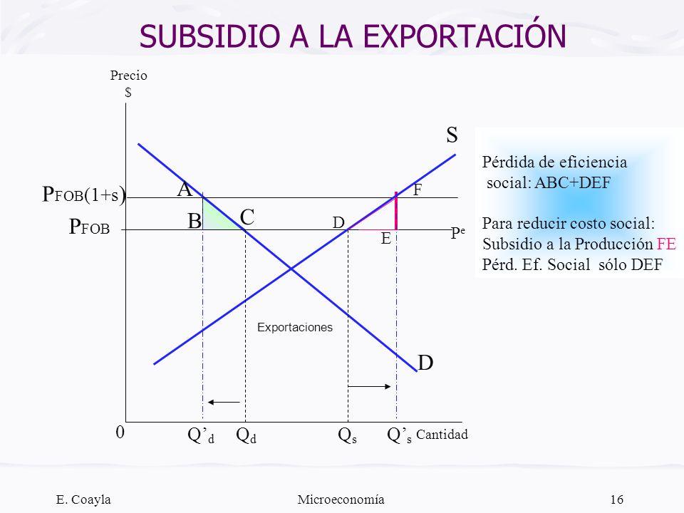 E. CoaylaMicroeconomía16 SUBSIDIO A LA EXPORTACIÓN Cantidad Precio $ S Pérdida de eficiencia social: ABC+DEF Para reducir costo social: Subsidio a la