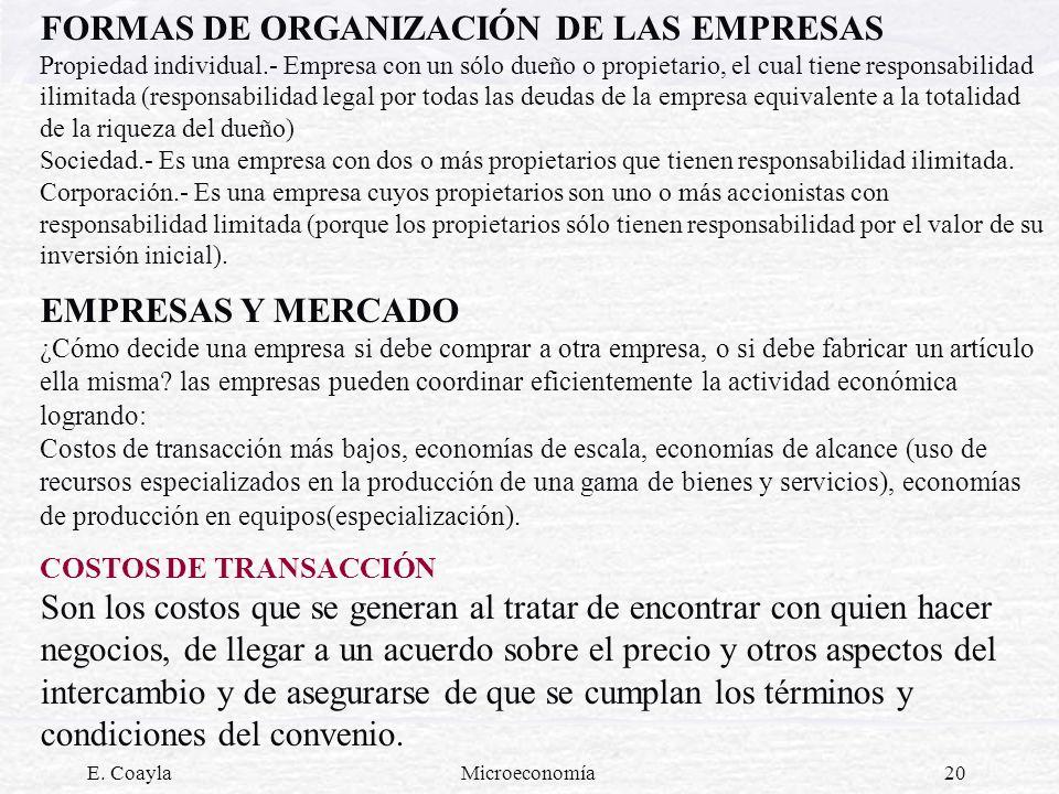 E. CoaylaMicroeconomía20 FORMAS DE ORGANIZACIÓN DE LAS EMPRESAS Propiedad individual.- Empresa con un sólo dueño o propietario, el cual tiene responsa