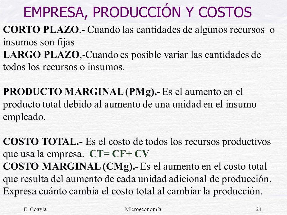 E. CoaylaMicroeconomía21 EMPRESA, PRODUCCIÓN Y COSTOS CORTO PLAZO.- Cuando las cantidades de algunos recursos o insumos son fijas LARGO PLAZO,-Cuando