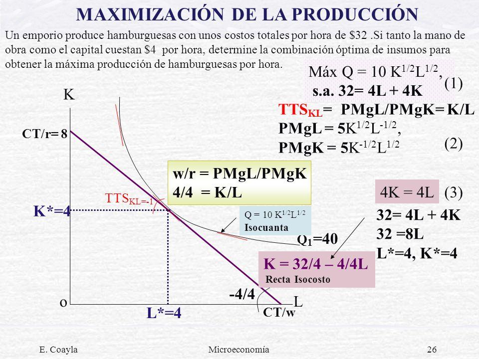 E. CoaylaMicroeconomía26 MAXIMIZACIÓN DE LA PRODUCCIÓN K L K*=4 L*=4 Máx Q = 10 K 1/2 L 1/2, s.a. 32= 4L + 4K Q 1 =40 CT/r= 8 CT/w 32= 4L + 4K 32 =8L