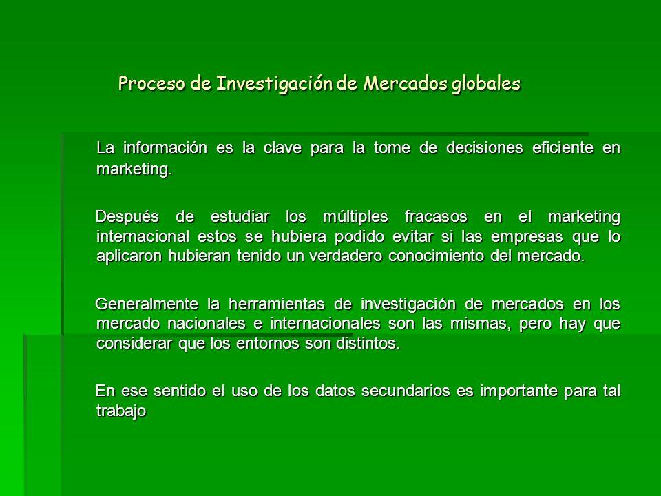 Proceso de Investigación de Mercados globales La información es la clave para la tome de decisiones eficiente en marketing.