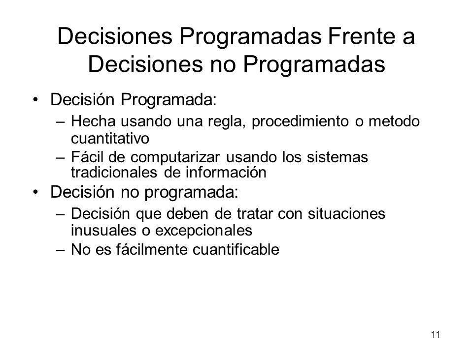 11 Decisiones Programadas Frente a Decisiones no Programadas Decisión Programada: –Hecha usando una regla, procedimiento o metodo cuantitativo –Fácil