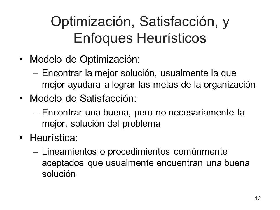 Optimización, Satisfacción, y Enfoques Heurísticos Modelo de Optimización: –Encontrar la mejor solución, usualmente la que mejor ayudara a lograr las