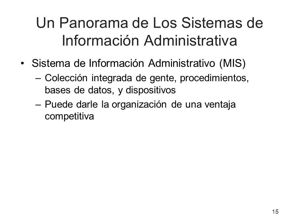 15 Un Panorama de Los Sistemas de Información Administrativa Sistema de Información Administrativo (MIS) –Colección integrada de gente, procedimientos, bases de datos, y dispositivos –Puede darle la organización de una ventaja competitiva