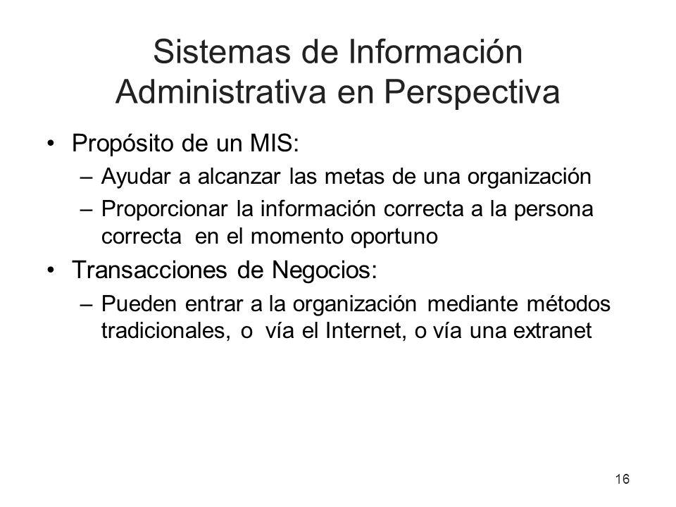 16 Sistemas de Información Administrativa en Perspectiva Propósito de un MIS: –Ayudar a alcanzar las metas de una organización –Proporcionar la inform