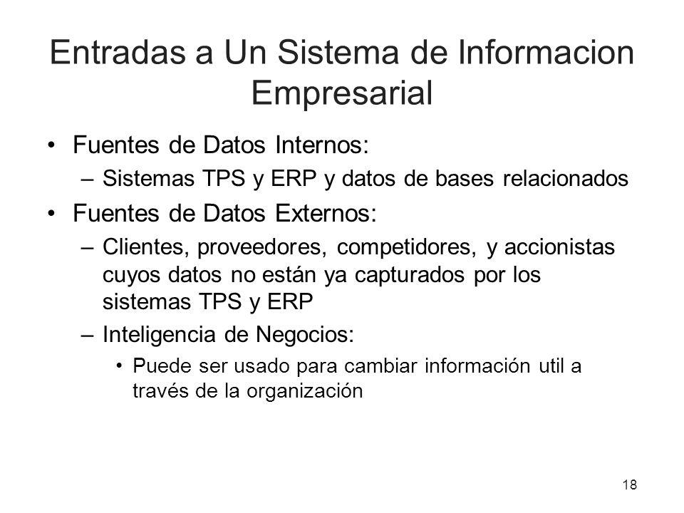 18 Entradas a Un Sistema de Informacion Empresarial Fuentes de Datos Internos: –Sistemas TPS y ERP y datos de bases relacionados Fuentes de Datos Exte
