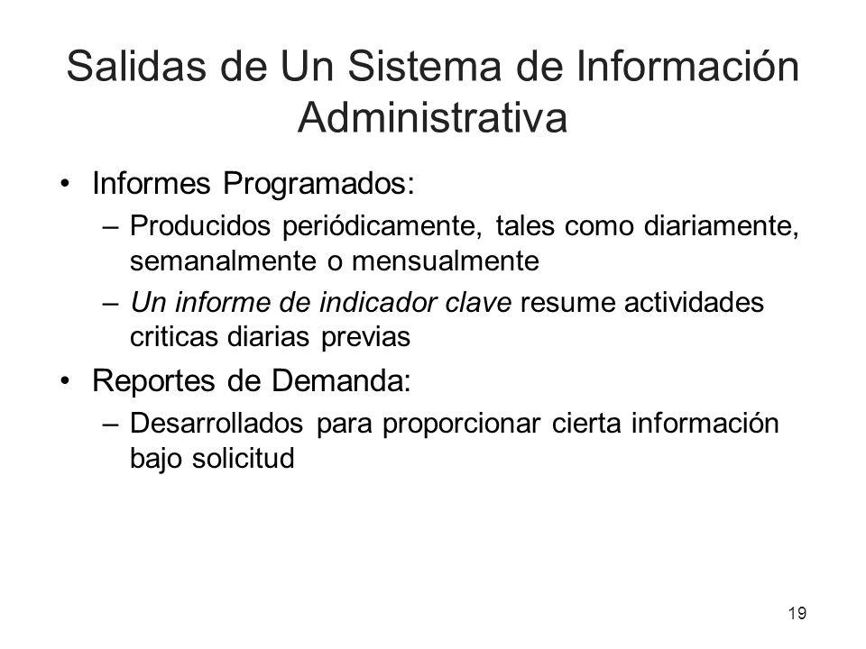 19 Salidas de Un Sistema de Información Administrativa Informes Programados: –Producidos periódicamente, tales como diariamente, semanalmente o mensua