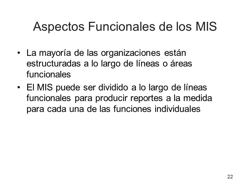 22 Aspectos Funcionales de los MIS La mayoría de las organizaciones están estructuradas a lo largo de líneas o áreas funcionales El MIS puede ser dividido a lo largo de líneas funcionales para producir reportes a la medida para cada una de las funciones individuales