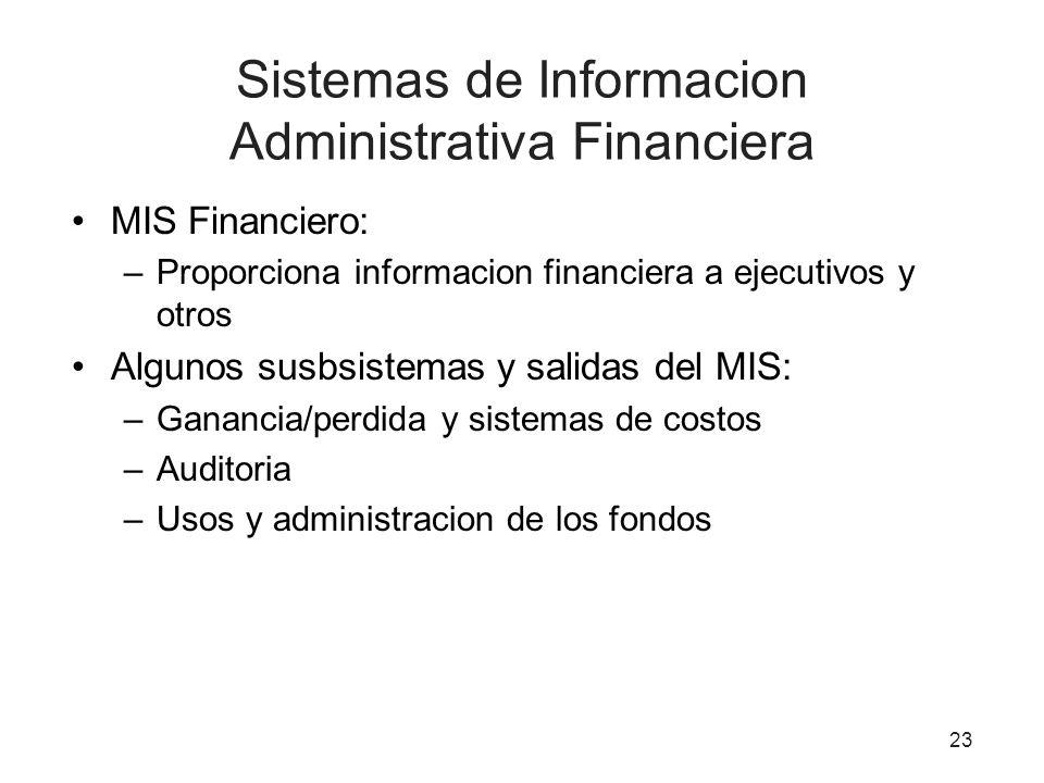 23 Sistemas de Informacion Administrativa Financiera MIS Financiero: –Proporciona informacion financiera a ejecutivos y otros Algunos susbsistemas y salidas del MIS: –Ganancia/perdida y sistemas de costos –Auditoria –Usos y administracion de los fondos