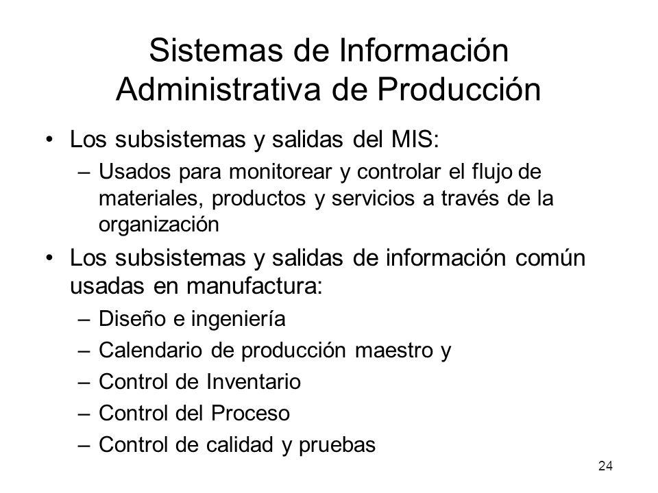 24 Sistemas de Información Administrativa de Producción Los subsistemas y salidas del MIS: –Usados para monitorear y controlar el flujo de materiales,
