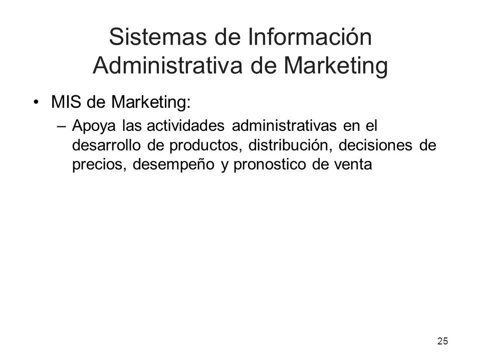 25 Sistemas de Información Administrativa de Marketing MIS de Marketing: –Apoya las actividades administrativas en el desarrollo de productos, distribución, decisiones de precios, desempeño y pronostico de venta