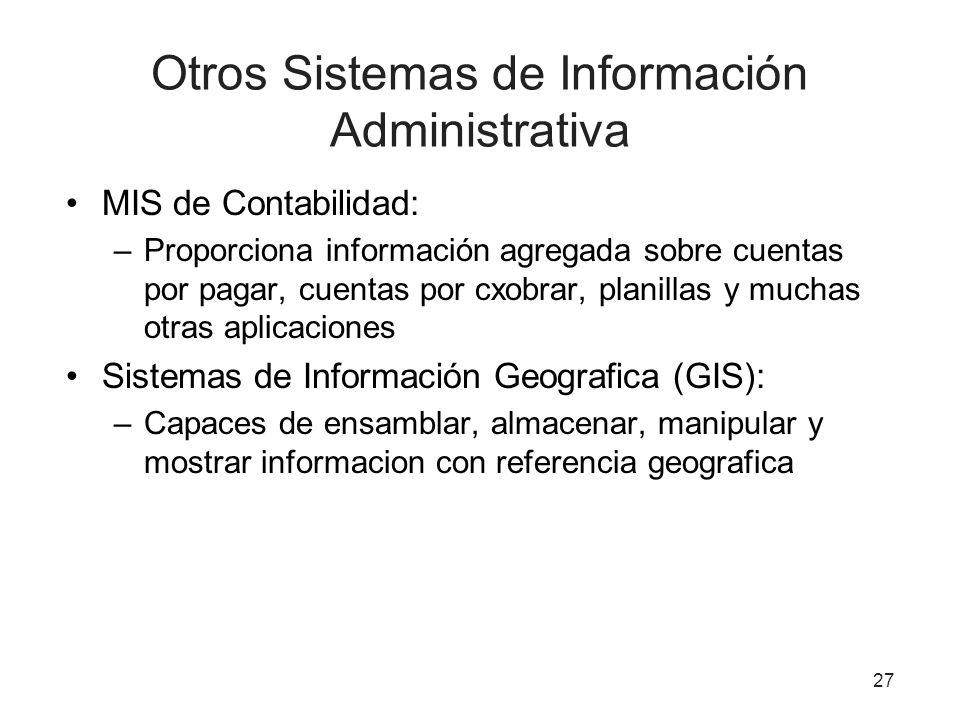 Otros Sistemas de Información Administrativa MIS de Contabilidad: –Proporciona información agregada sobre cuentas por pagar, cuentas por cxobrar, plan
