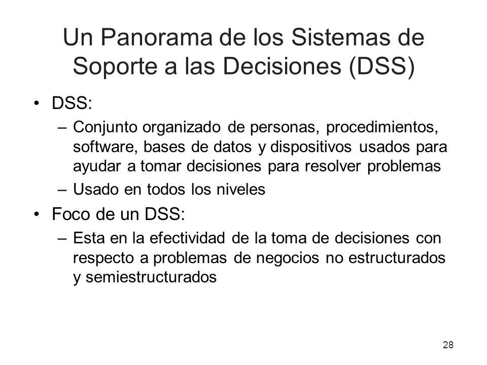 28 Un Panorama de los Sistemas de Soporte a las Decisiones (DSS) DSS: –Conjunto organizado de personas, procedimientos, software, bases de datos y dis