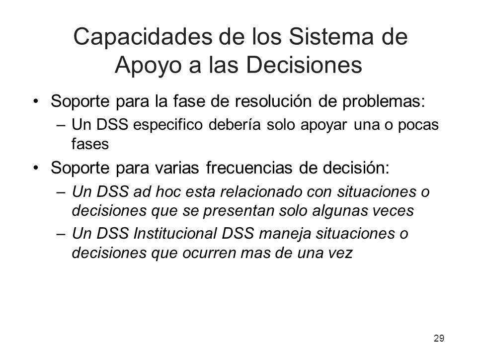 29 Capacidades de los Sistema de Apoyo a las Decisiones Soporte para la fase de resolución de problemas: –Un DSS especifico debería solo apoyar una o
