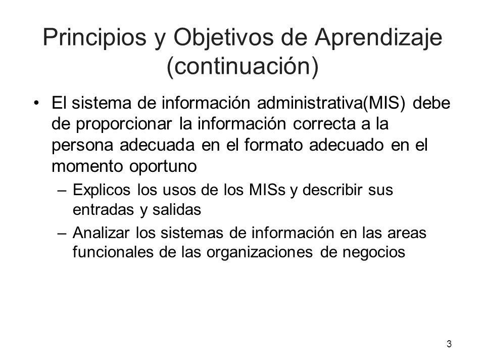 3 Principios y Objetivos de Aprendizaje (continuación) El sistema de información administrativa(MIS) debe de proporcionar la información correcta a la persona adecuada en el formato adecuado en el momento oportuno –Explicos los usos de los MISs y describir sus entradas y salidas –Analizar los sistemas de información en las areas funcionales de las organizaciones de negocios