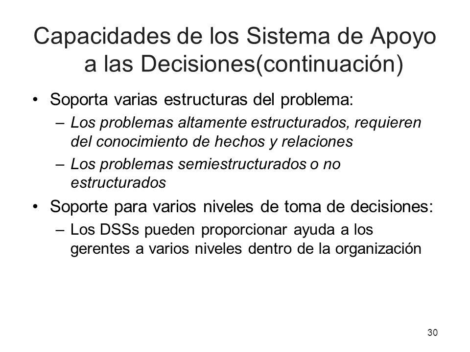 Capacidades de los Sistema de Apoyo a las Decisiones(continuación) Soporta varias estructuras del problema: –Los problemas altamente estructurados, re