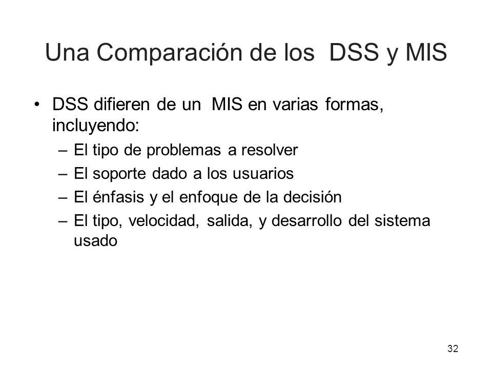 Una Comparación de los DSS y MIS DSS difieren de un MIS en varias formas, incluyendo: –El tipo de problemas a resolver –El soporte dado a los usuarios –El énfasis y el enfoque de la decisión –El tipo, velocidad, salida, y desarrollo del sistema usado 32
