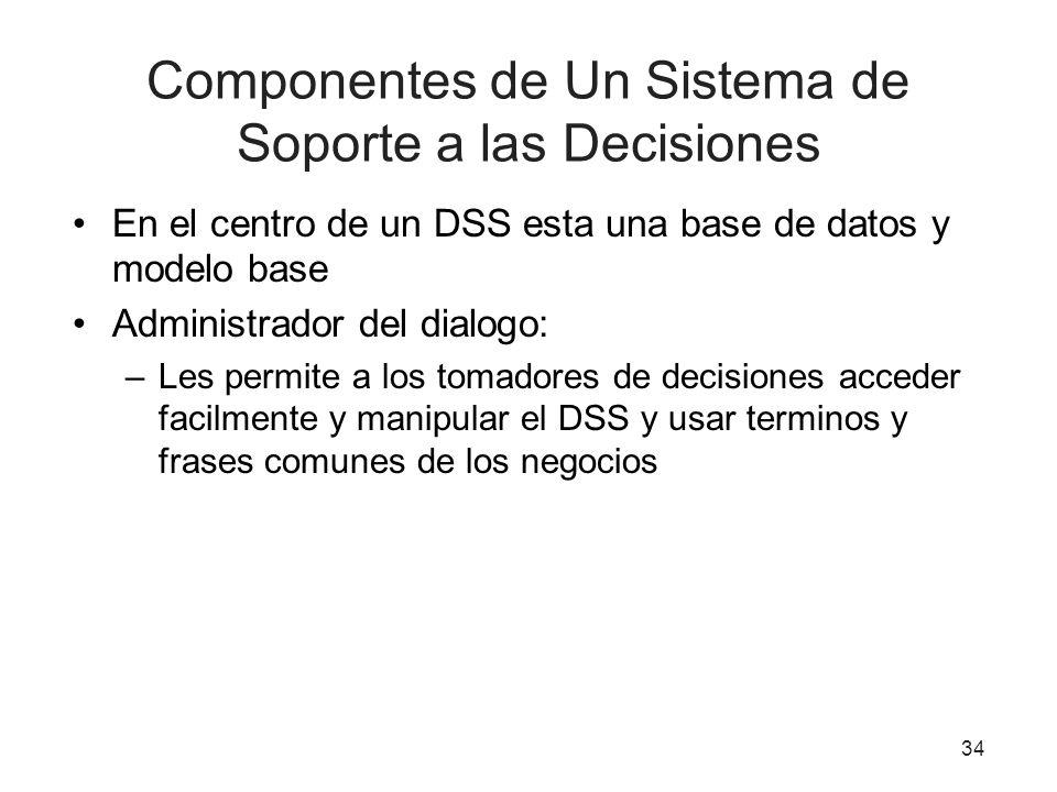 34 Componentes de Un Sistema de Soporte a las Decisiones En el centro de un DSS esta una base de datos y modelo base Administrador del dialogo: –Les p