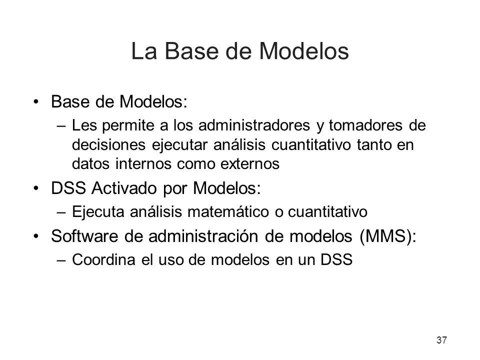 37 La Base de Modelos Base de Modelos: –Les permite a los administradores y tomadores de decisiones ejecutar análisis cuantitativo tanto en datos internos como externos DSS Activado por Modelos: –Ejecuta análisis matemático o cuantitativo Software de administración de modelos (MMS): –Coordina el uso de modelos en un DSS
