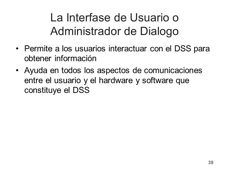 39 La Interfase de Usuario o Administrador de Dialogo Permite a los usuarios interactuar con el DSS para obtener información Ayuda en todos los aspectos de comunicaciones entre el usuario y el hardware y software que constituye el DSS