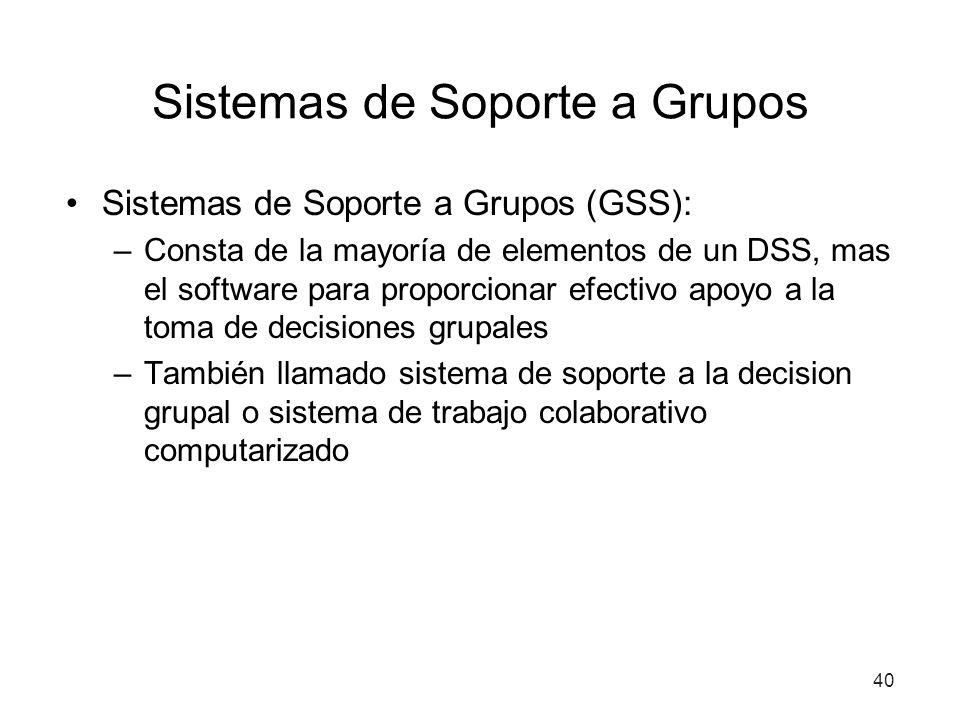 40 Sistemas de Soporte a Grupos Sistemas de Soporte a Grupos (GSS): –Consta de la mayoría de elementos de un DSS, mas el software para proporcionar efectivo apoyo a la toma de decisiones grupales –También llamado sistema de soporte a la decision grupal o sistema de trabajo colaborativo computarizado