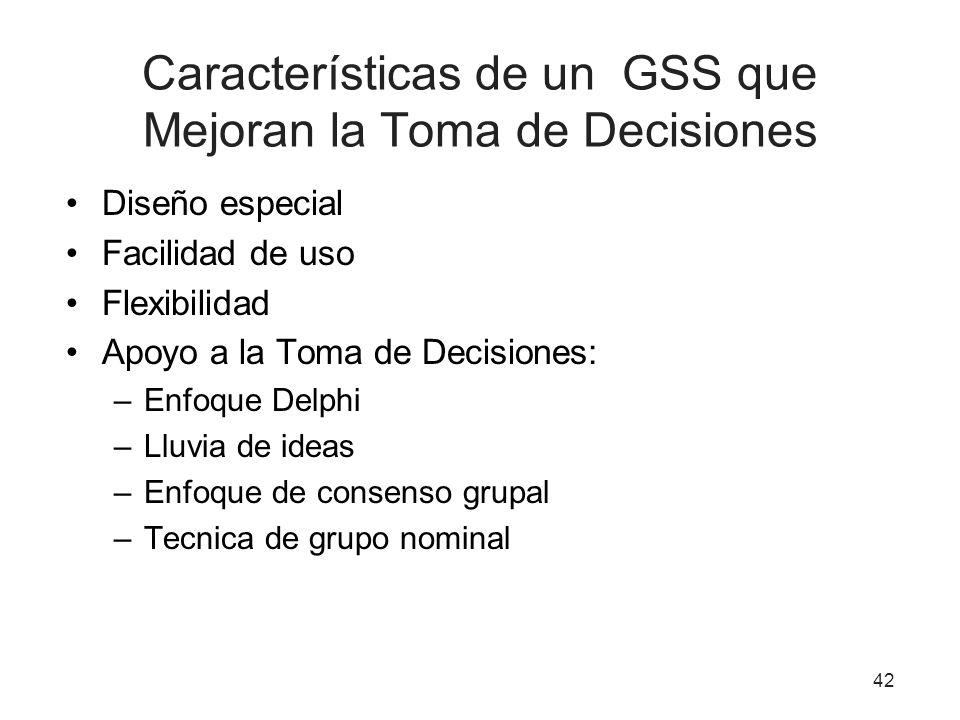 42 Características de un GSS que Mejoran la Toma de Decisiones Diseño especial Facilidad de uso Flexibilidad Apoyo a la Toma de Decisiones: –Enfoque Delphi –Lluvia de ideas –Enfoque de consenso grupal –Tecnica de grupo nominal