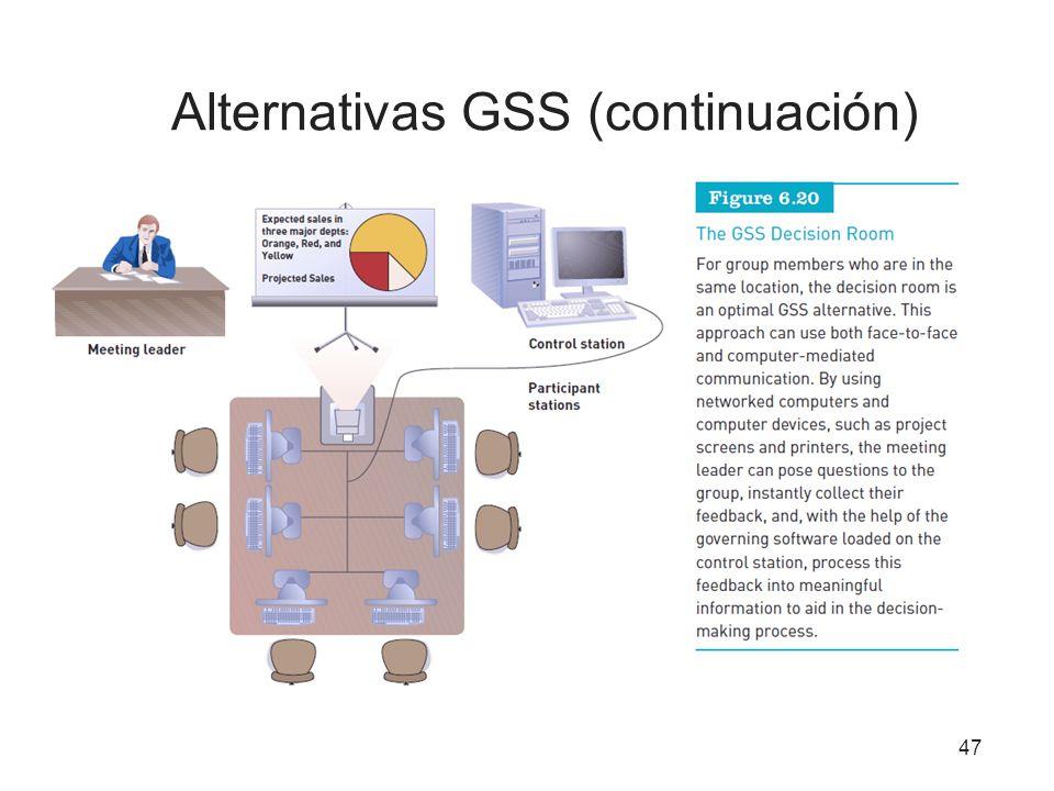 Alternativas GSS (continuación) 47