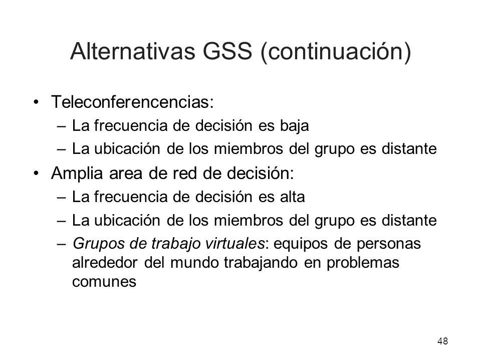 48 Alternativas GSS (continuación) Teleconferencencias: –La frecuencia de decisión es baja –La ubicación de los miembros del grupo es distante Amplia