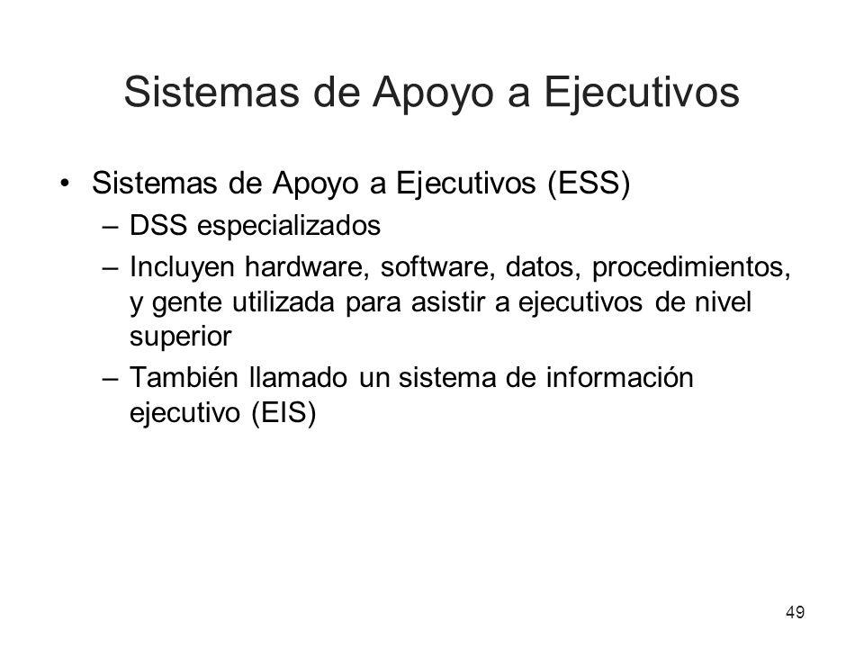 49 Sistemas de Apoyo a Ejecutivos Sistemas de Apoyo a Ejecutivos (ESS) –DSS especializados –Incluyen hardware, software, datos, procedimientos, y gente utilizada para asistir a ejecutivos de nivel superior –También llamado un sistema de información ejecutivo (EIS)